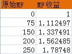 不要无限刷jy怪 暗黑3mf值详细研究