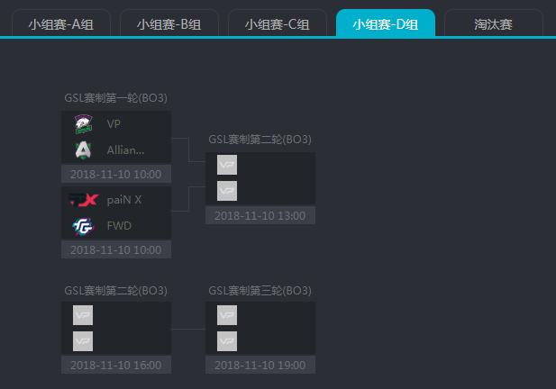 bob体育:吉隆坡Major分组出炉,VG茶队同在B组,LGD分到C组