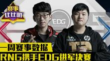 赛事比比叨:RNG携手EDG进军决赛