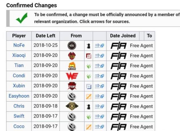 RNG工作人员:目前无任何人员变动也不希望会有变动