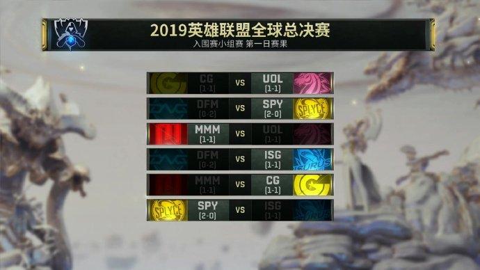 S9入围赛首日:艾克4连败 SPY两胜到手