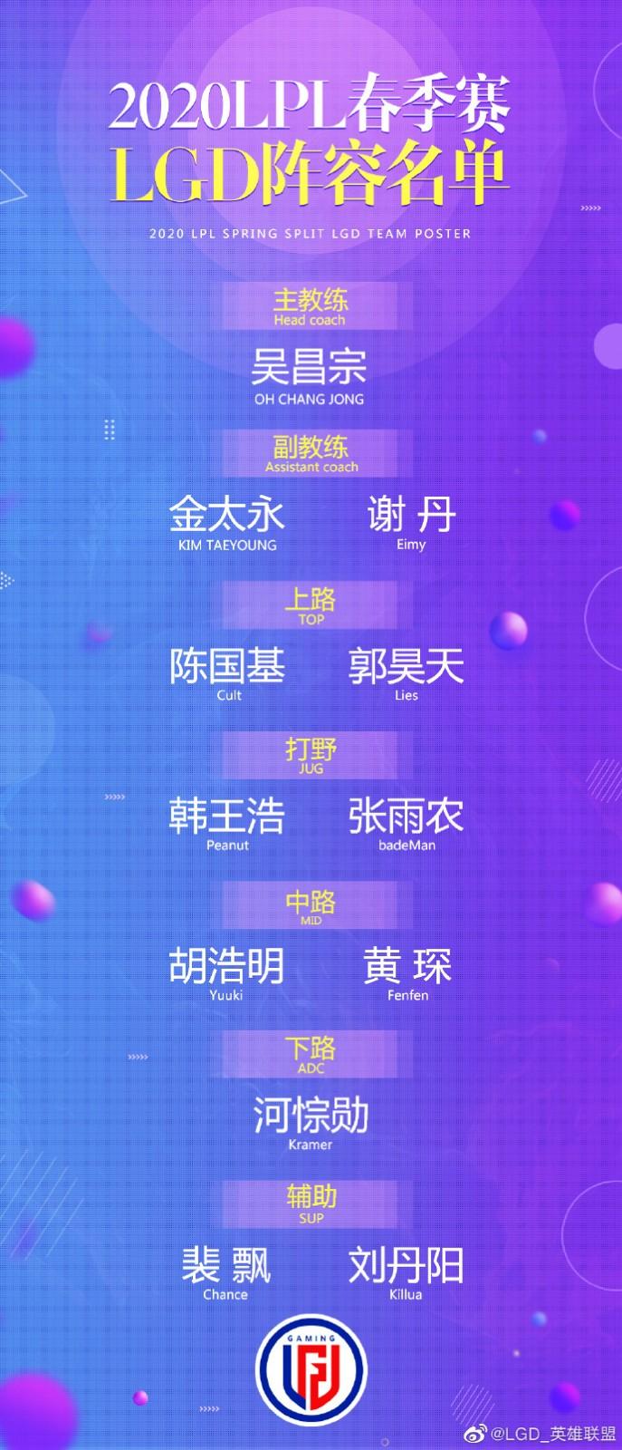LGD官宣春季赛大名单:Peanut首发 ADC无替补
