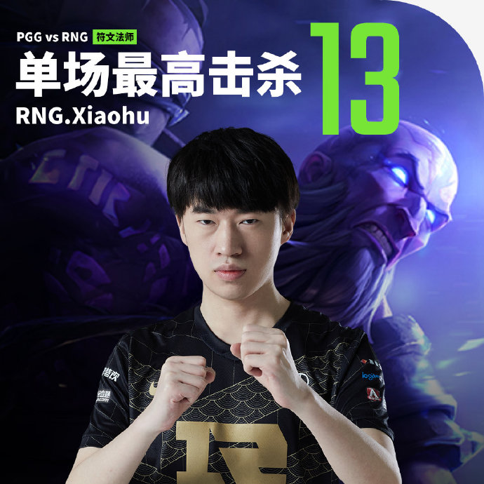 2021MSI小组赛最数据:RNG三人上榜