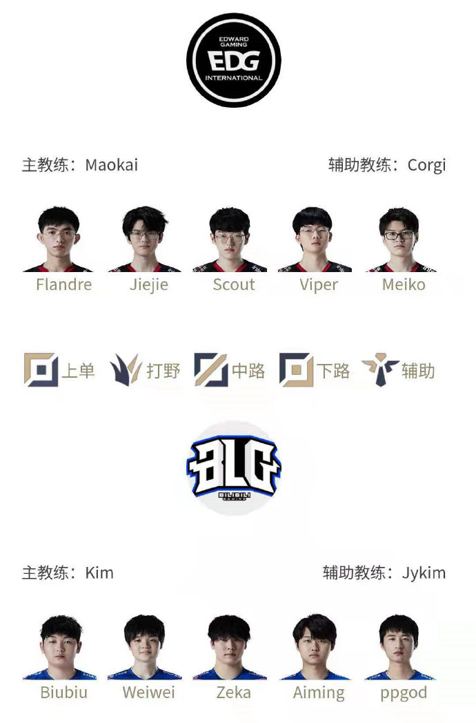 LPL今日首发:Jiejie野区对阵Weiwei