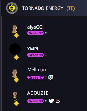 ADOUZ1E现身Tornado选手列表中,疑似找到新东家