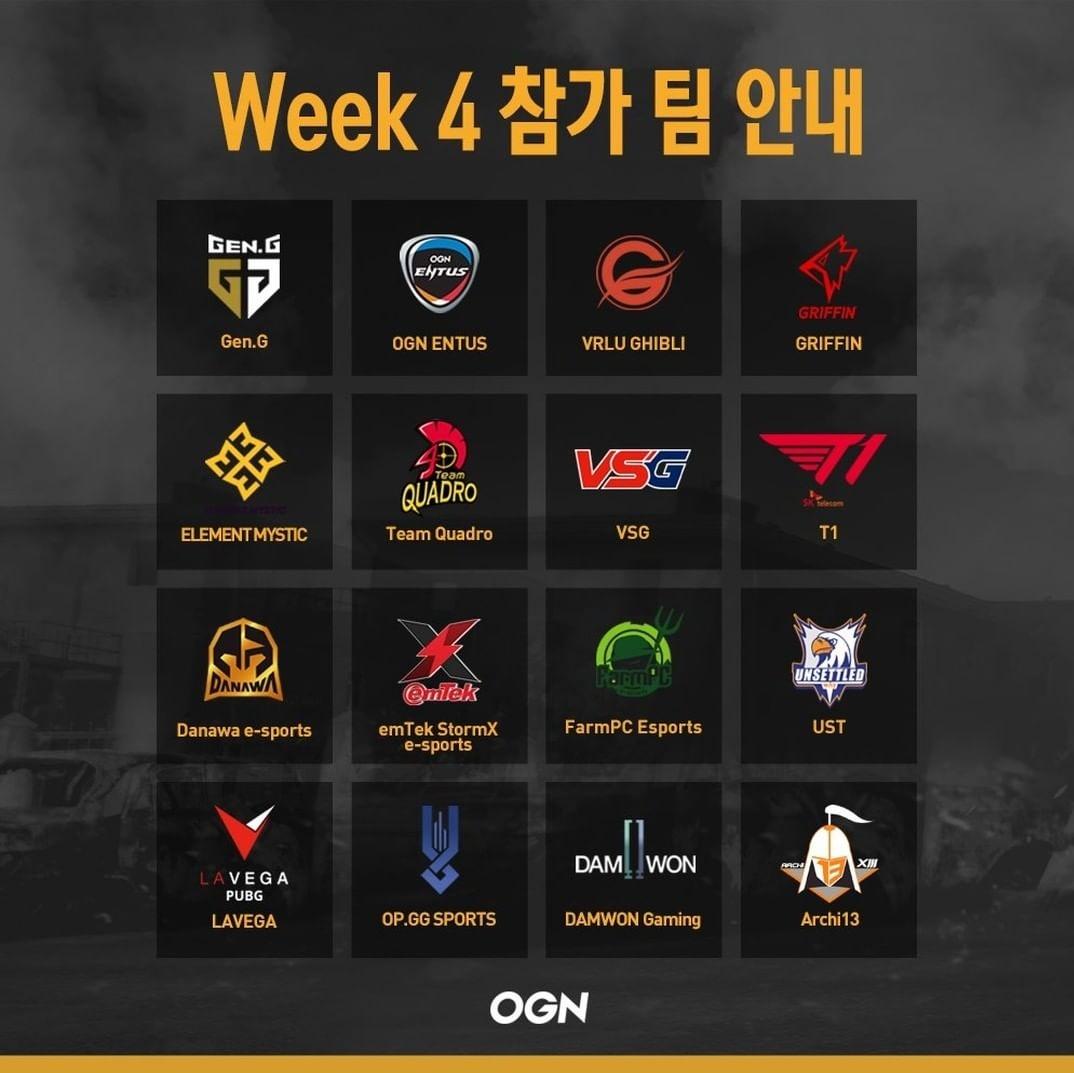 OGN周赛第四周参赛名单公布:T1重回战场