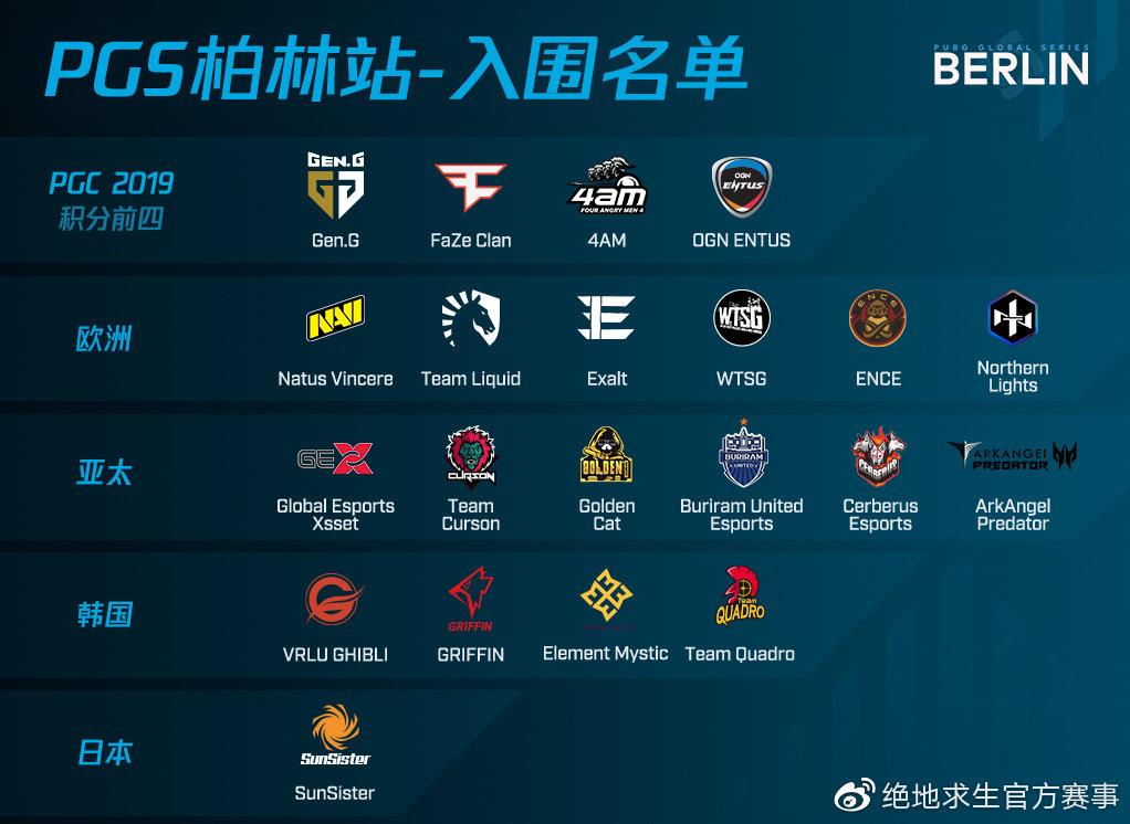 PUBG全球赛事最新消息:PGS系列赛取消 引入PCS洲际赛