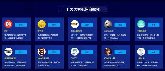 中国游戏风云榜十大游戏机构自媒体