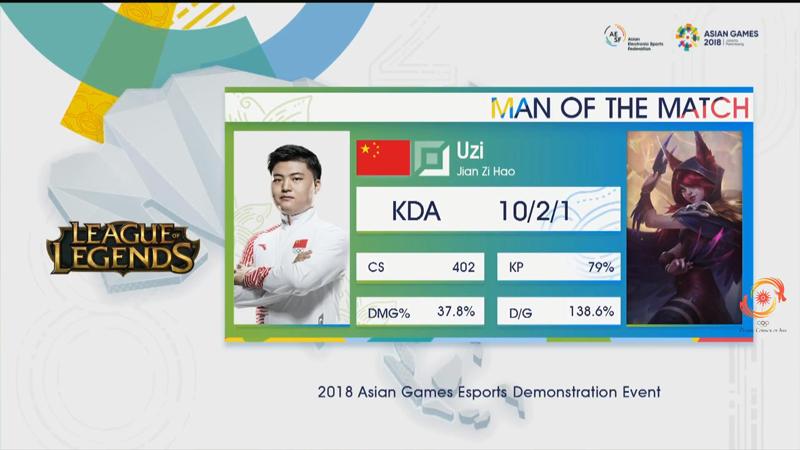 我们是冠军!中国队获亚运会LOL金牌