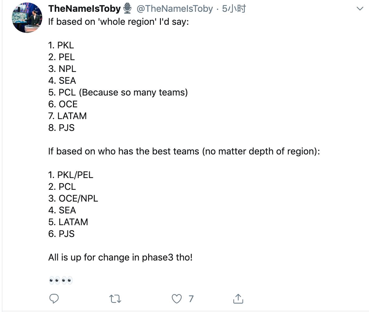 2019年至今,你如何评价全球各大赛区?