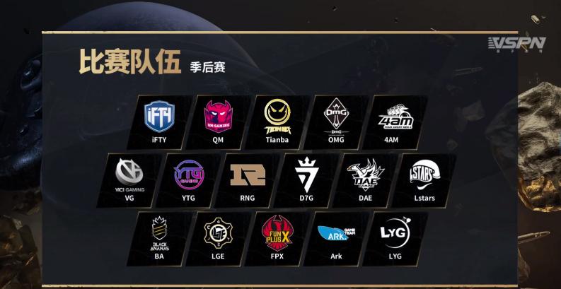 PCL夏季赛季前赛全部结束:OMG斩获第5周周冠军成功晋级