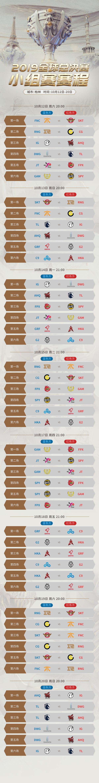 S9小组赛完整赛程:SKT揭幕战对阵FNC RNG首日交手CG