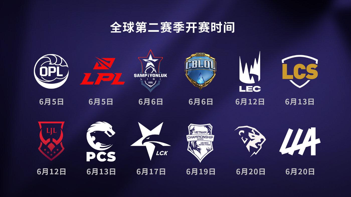 全球夏季赛统计:四大赛区中有三支战队目前是全胜战绩