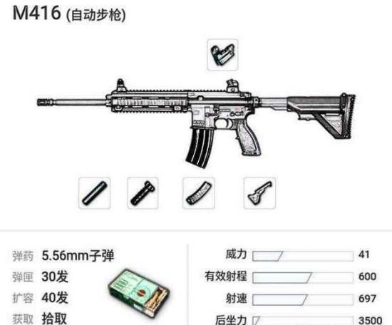 绝地求生国外大神测试证明M416比AUG更强