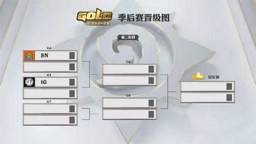黄金战队联赛季后赛10月2日打响 参与冠军竞猜赢战网点!