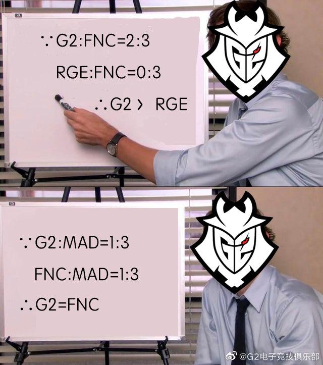 G2整活:G2=FNC,我们为什么无缘世界赛
