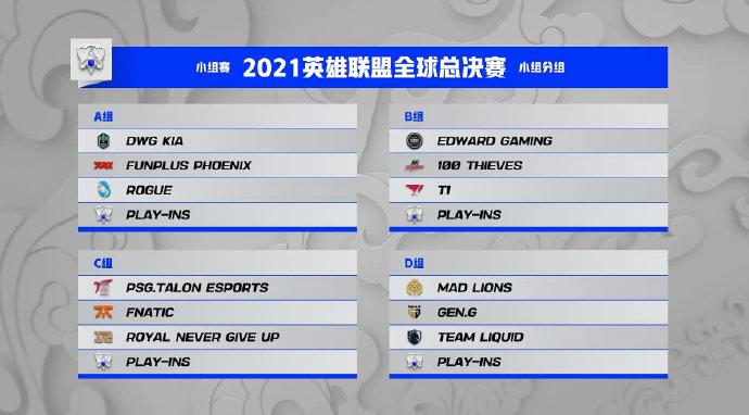 S11全球总决赛抽签仪式:DK小组赛交手FPX EDG遇到T1